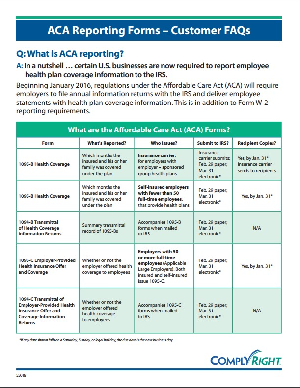 ACA Reporting Forms - Customer FAQs (test