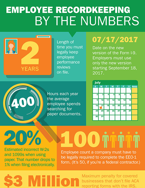 Employee Recordkeeping by the Numbers
