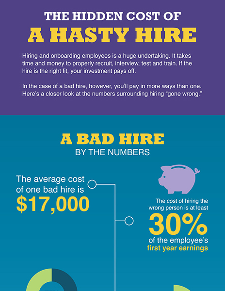 The Hidden Cost of a Hasty Hire: A Bad Hire by the Numbers