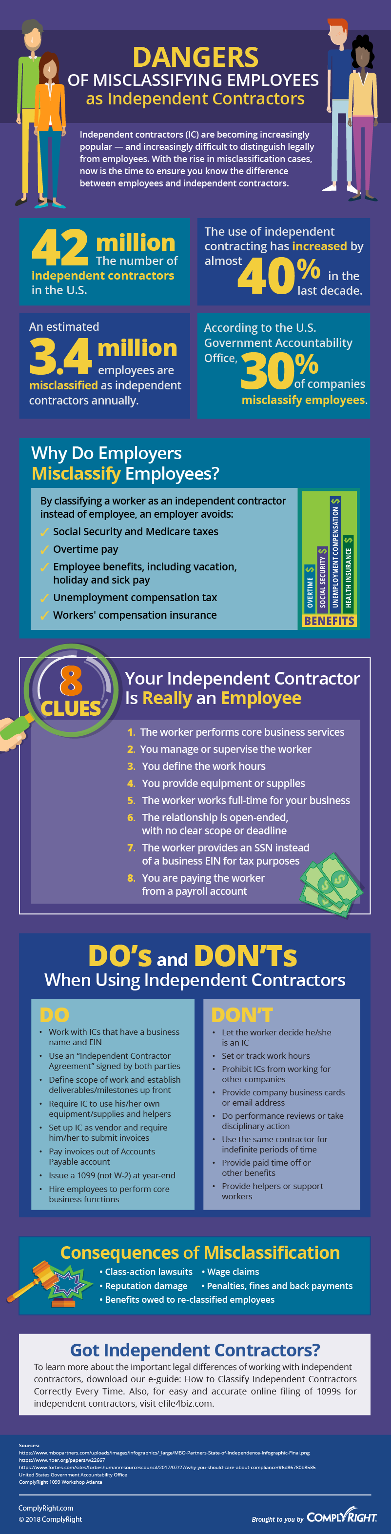 Dangers of Misclassifying Employees as Independent Contractors
