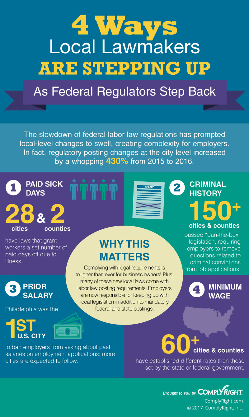 Complying with legal requirements is tougher than ever for business owners! Plus, many of these new local laws come with labor law posting requirements. Employers are now responsible for keeping up with local legislation in addition to mandatory federal and state postings. Check out our infographic for more details.