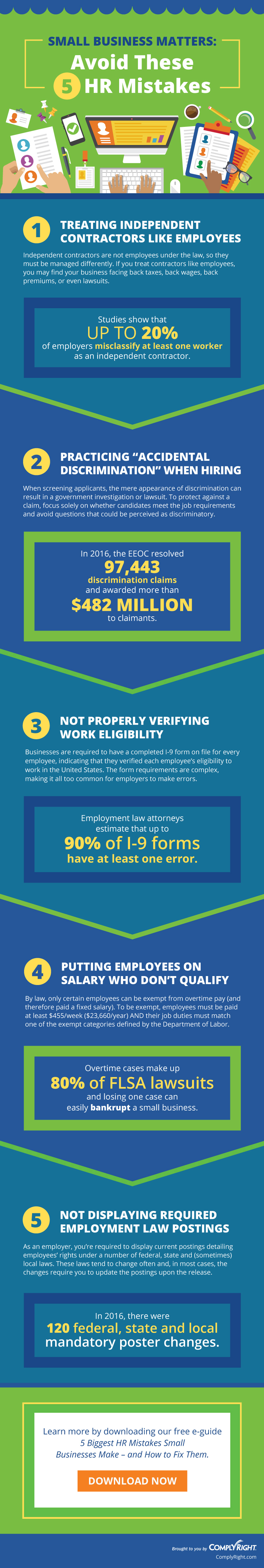 small business hr problems and mistakes infographic