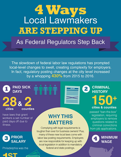 Local Legislative Infographic