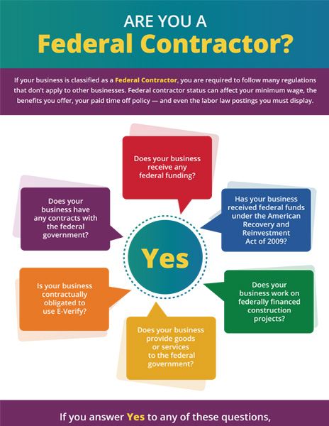 Are You a Federal Contractor?